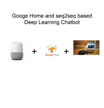 google-home-deep-learning-chatbot